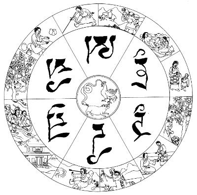 Wheel of samsara - the laws of the cycle of life
